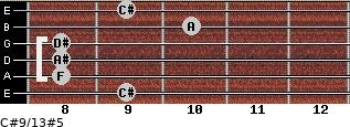 C#9/13#5 for guitar on frets 9, 8, 8, 8, 10, 9