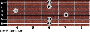C#9/13#5/A# for guitar on frets 6, 6, 7, 4, 6, 6