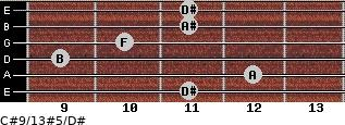 C#9/13#5/D# for guitar on frets 11, 12, 9, 10, 11, 11