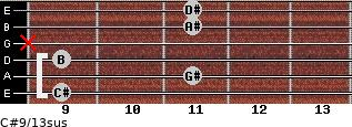 C#9/13sus for guitar on frets 9, 11, 9, x, 11, 11