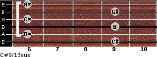 C#9/13sus for guitar on frets 9, 6, 9, 6, 9, 6