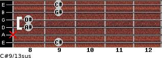C#9/13sus for guitar on frets 9, x, 8, 8, 9, 9