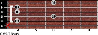C#9/13sus for guitar on frets x, 4, 6, 4, 4, 6