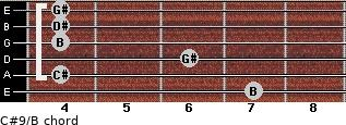 C#9/B for guitar on frets 7, 4, 6, 4, 4, 4