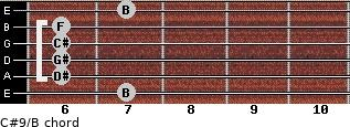 C#9/B for guitar on frets 7, 6, 6, 6, 6, 7
