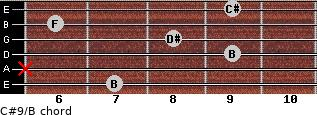 C#9/B for guitar on frets 7, x, 9, 8, 6, 9
