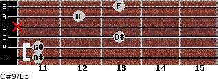 C#9/Eb for guitar on frets 11, 11, 13, x, 12, 13