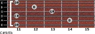C#9/Eb for guitar on frets 11, 14, 11, 13, 12, 11