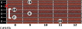 C#9/Eb for guitar on frets 11, 8, 9, 8, x, 9