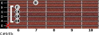 C#9/Eb for guitar on frets x, 6, 6, 6, 6, 7