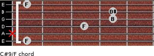 C#9/F for guitar on frets 1, x, 3, 4, 4, 1