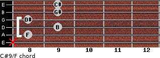 C#9/F for guitar on frets x, 8, 9, 8, 9, 9