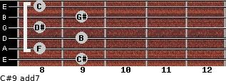 C#9 add(7) for guitar on frets 9, 8, 9, 8, 9, 8