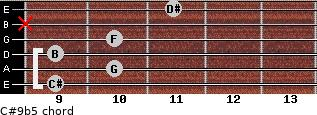 C#9(b5) for guitar on frets 9, 10, 9, 10, x, 11