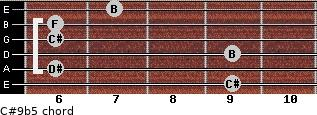 C#9b5 for guitar on frets 9, 6, 9, 6, 6, 7