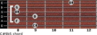 C#9(b5) for guitar on frets 9, 8, 9, 8, 8, 11