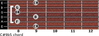 C#9(b5) for guitar on frets 9, 8, 9, 8, 8, 9