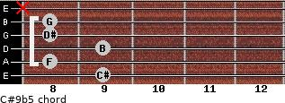 C#9(b5) for guitar on frets 9, 8, 9, 8, 8, x
