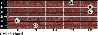 C#9(b5) for guitar on frets 9, 8, x, 12, 12, 11