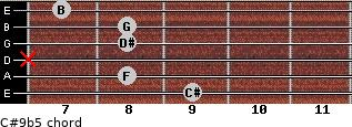 C#9(b5) for guitar on frets 9, 8, x, 8, 8, 7