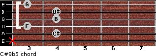 C#9(b5) for guitar on frets x, 4, 3, 4, 4, 3