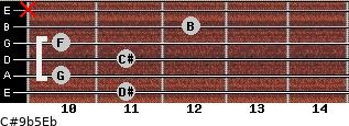 C#9b5/Eb for guitar on frets 11, 10, 11, 10, 12, x