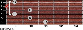 C#9b5/Eb for guitar on frets 11, 10, 9, 10, x, 9