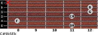 C#9b5/Eb for guitar on frets 11, 8, 11, 12, 12, x