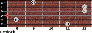 C#9b5/Eb for guitar on frets 11, 8, x, 12, 12, 9