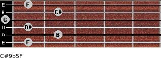 C#9b5/F for guitar on frets 1, 2, 1, 0, 2, 1