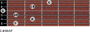 C#9b5/F for guitar on frets 1, 2, 1, 0, 2, 3