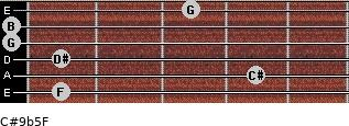 C#9b5/F for guitar on frets 1, 4, 1, 0, 0, 3