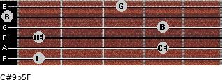 C#9b5/F for guitar on frets 1, 4, 1, 4, 0, 3