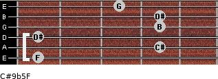 C#9b5/F for guitar on frets 1, 4, 1, 4, 4, 3