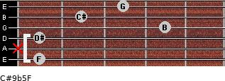 C#9b5/F for guitar on frets 1, x, 1, 4, 2, 3
