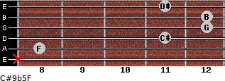 C#9b5/F for guitar on frets x, 8, 11, 12, 12, 11