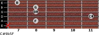 C#9b5/F for guitar on frets x, 8, 11, 8, 8, 7
