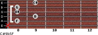 C#9b5/F for guitar on frets x, 8, 9, 8, 8, 9