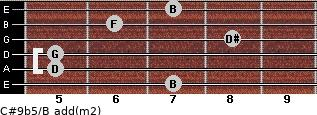 C#9b5/B add(m2) for guitar on frets 7, 5, 5, 8, 6, 7