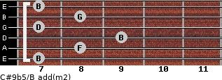 C#9b5/B add(m2) for guitar on frets 7, 8, 9, 7, 8, 7