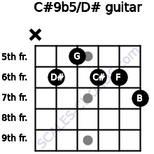 C#9b5/D# for guitar on frets x, 6, 5, 6, 6, 7