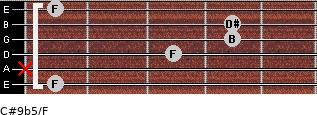C#9b5/F for guitar on frets 1, x, 3, 4, 4, 1