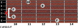 C#9b5/F for guitar on frets 13, 10, x, 10, 12, 11