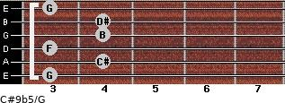 C#9b5/G for guitar on frets 3, 4, 3, 4, 4, 3