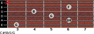 C#9b5/G for guitar on frets 3, 6, 5, 4, 6, x