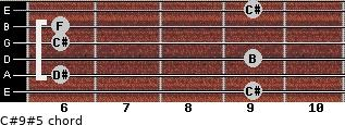 C#9#5 for guitar on frets 9, 6, 9, 6, 6, 9
