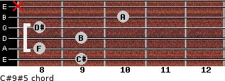 C#9#5 for guitar on frets 9, 8, 9, 8, 10, x