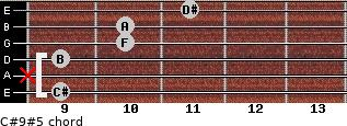 C#9#5 for guitar on frets 9, x, 9, 10, 10, 11