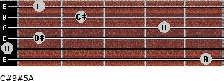 C#9#5/A for guitar on frets 5, 0, 1, 4, 2, 1