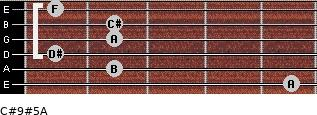 C#9#5/A for guitar on frets 5, 2, 1, 2, 2, 1